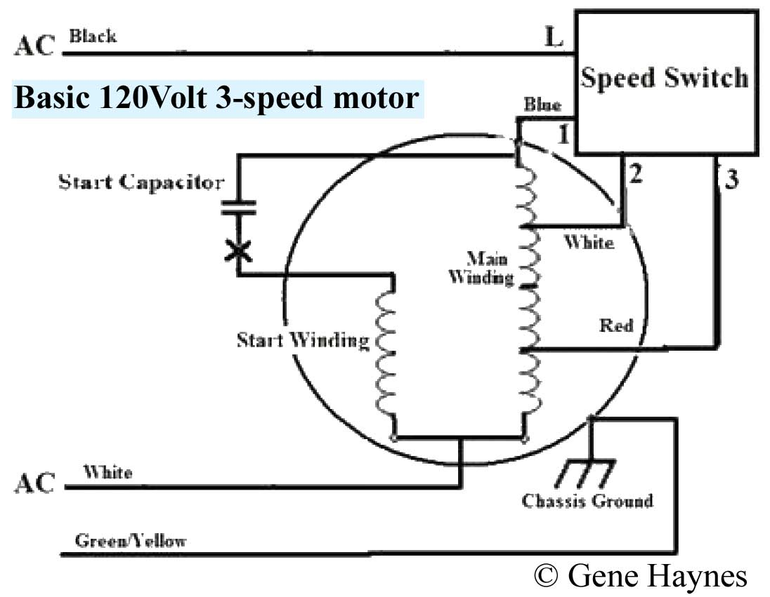 Larger image, Basic 3-speed motor. Fan motor receives voltage from Black  Hot and White Neutral. Inside all motors are coils of wire call windings.