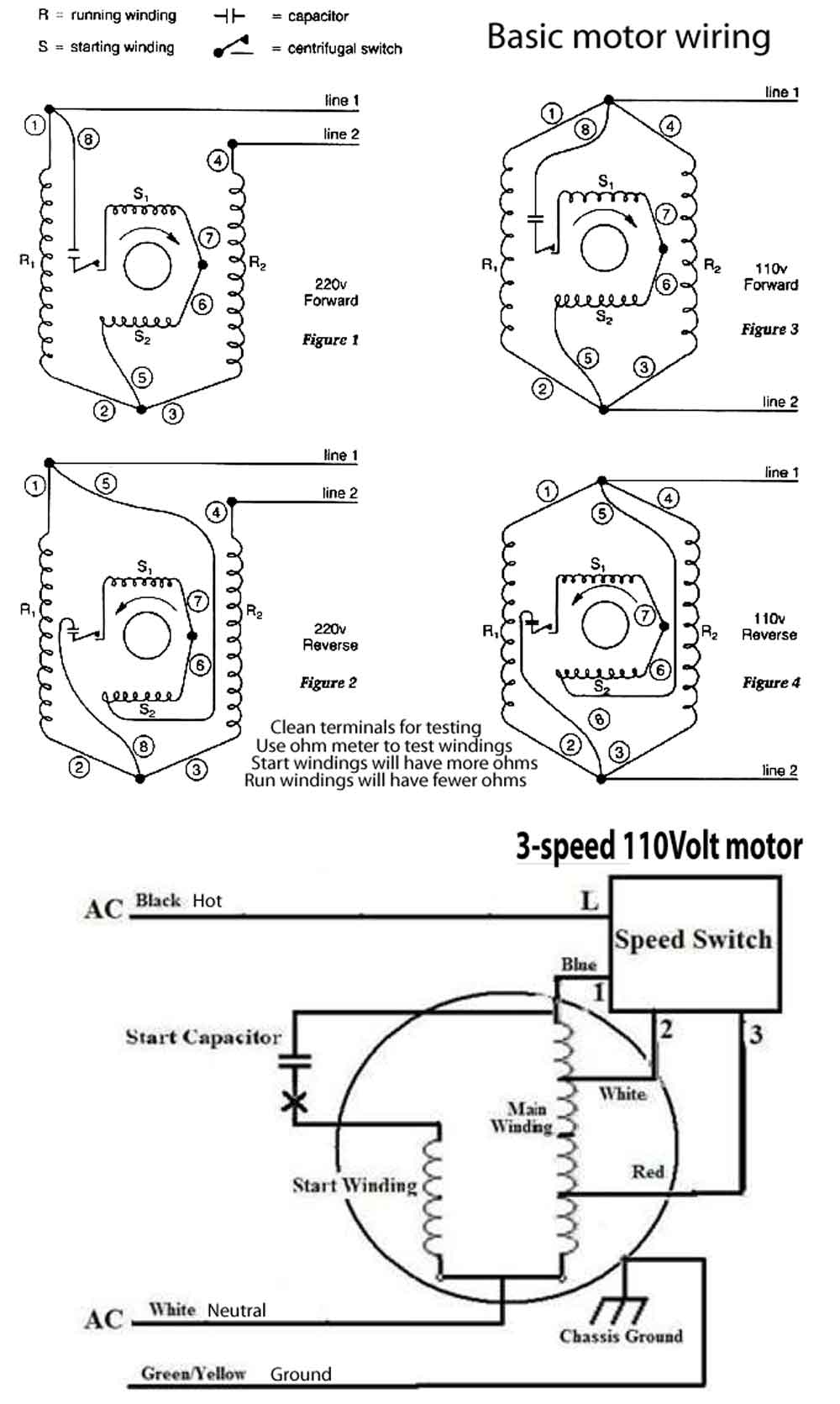 Motor wiring 500 color code for residential wire how to match wire size and 110 Power Cord Diagram at fashall.co