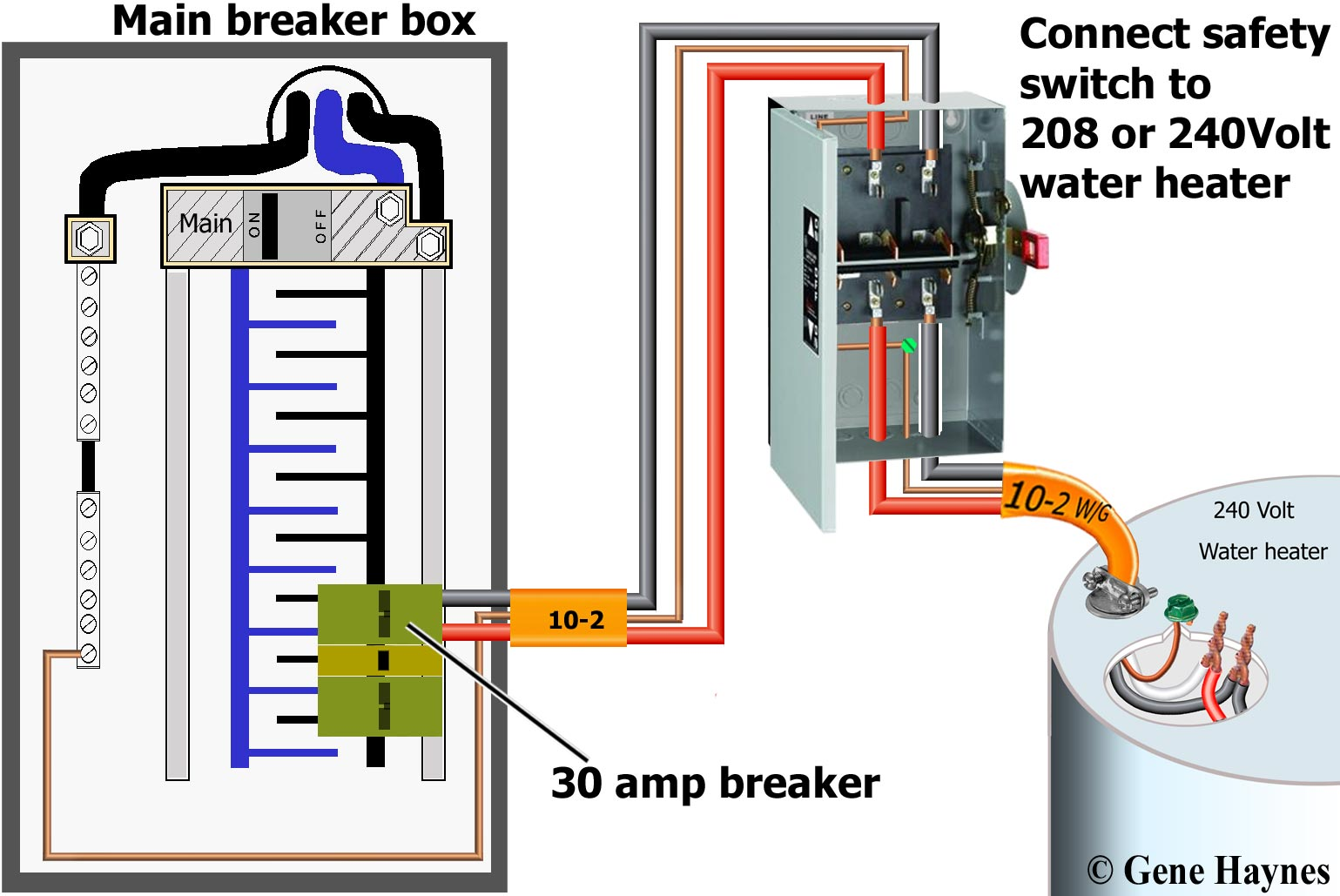 how to wire safety switch 120v gfci breaker wiring diagram