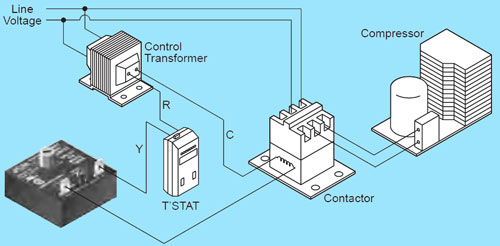 wiring diagram for time delay relay the wiring diagram off delay relay wiring diagram nodasystech wiring diagram
