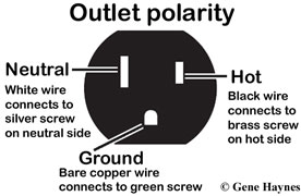 Outlet polarity