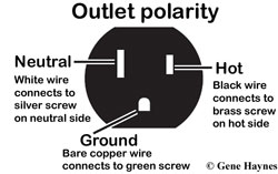 How to find ground fault