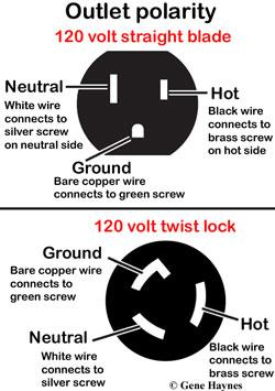 Fabulous Prong Plug Wiring Diagram Symbol Cat 320 Excavator 5 Pin Din Wiring Cloud Favobieswglorg