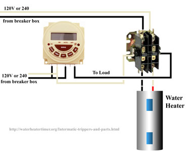 PB 300 connected to water heater