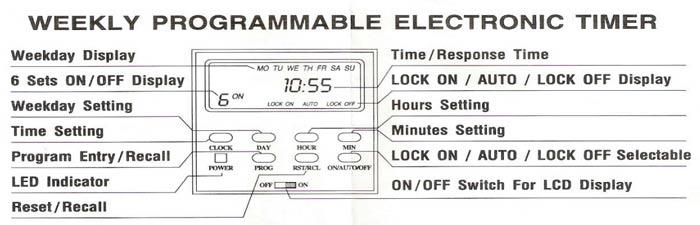PET-009 timer