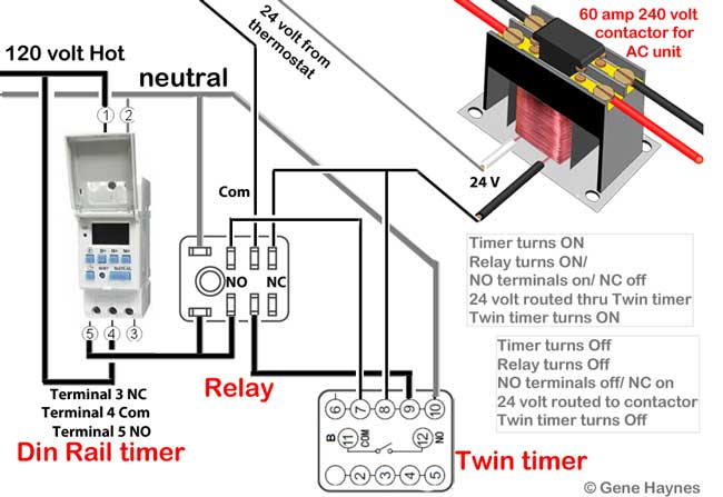 override air conditioner with timer