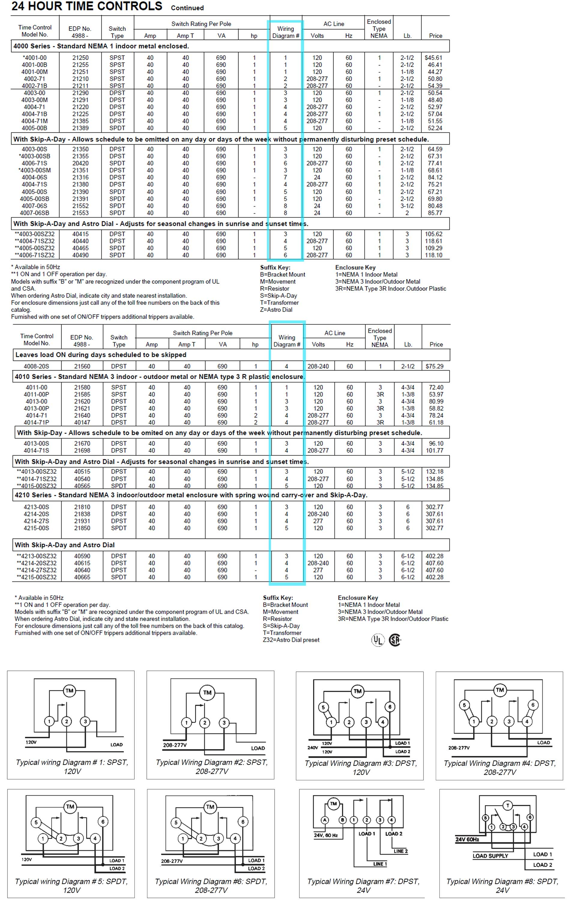 Different models offer skip-a-day & Astro-dial for seasonal adjustments.  Resources: Paragon series sell sheet · Paragon 4000 series wiring diagrams