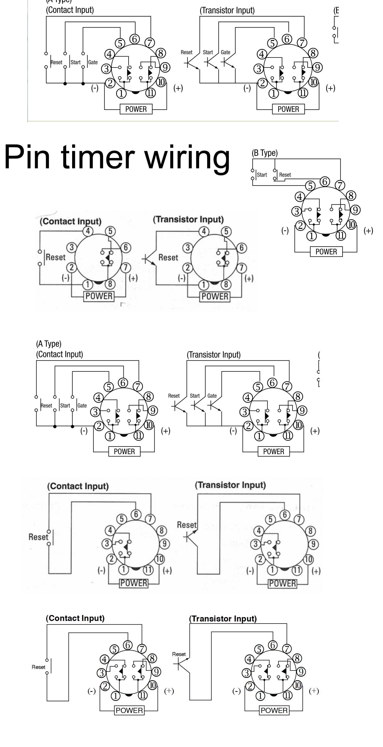 Pin timer wiring 12 how to wire pin timers chint contactor wiring diagram at creativeand.co
