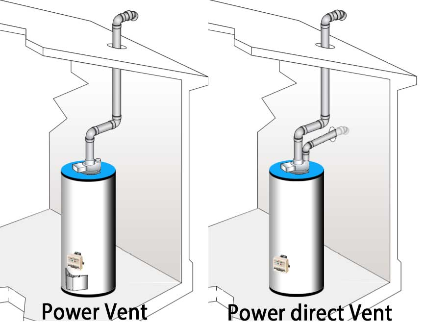 power vent water heater troubleshoot rh waterheatertimer org
