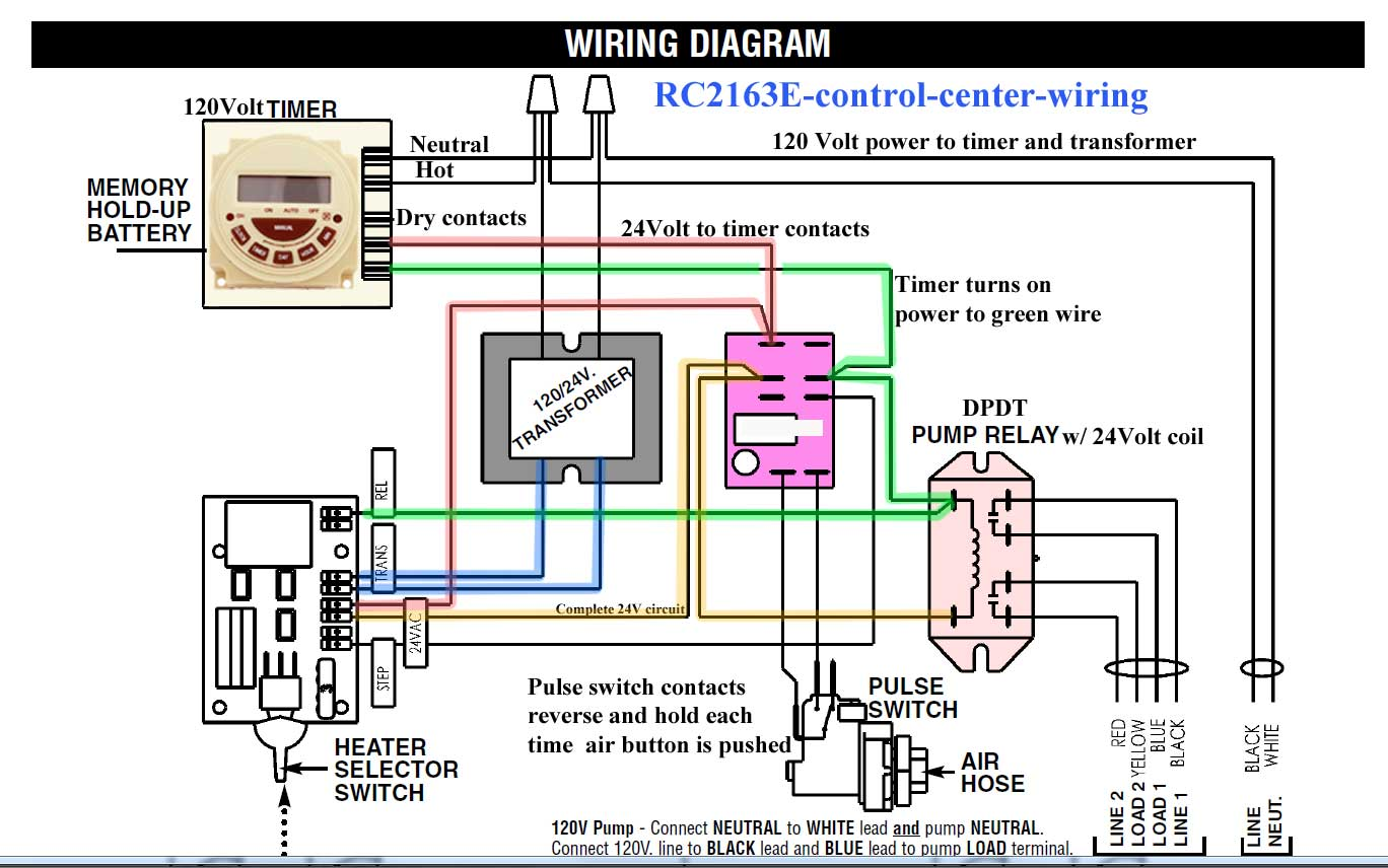 Hot Tub Wiring Timer 120v Diagram Services 50 Amp How To Wire Intermatic Control Centers With Parts And Manuals Rh Waterheatertimer Org Electrical Switch Diagrams