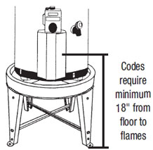 "Raise water heater 18"" off floor"