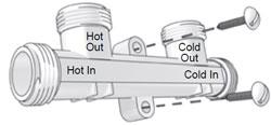 Crossover valve