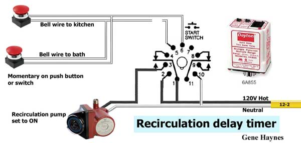 Off delay timer for recirculation system