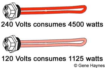 Figure volts amp watts