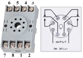 Relay Socket 5B586 185 how to wire pin timers 8 pin relay diagram at readyjetset.co