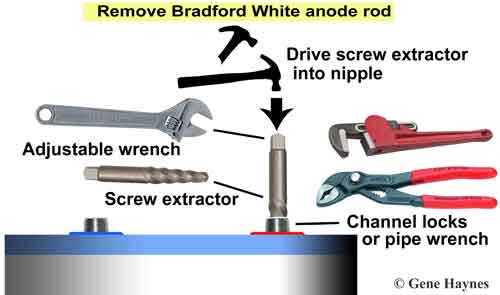 Remove Bradford White anode rod