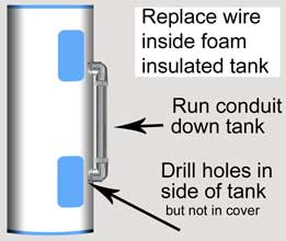 Replace wire in foam filled tank