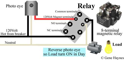 Reverse photo eye with relay 500 omron ly2 wiring diagram omron ly2 12vdc \u2022 wiring diagrams j 87A Relay Wiring Diagram at soozxer.org