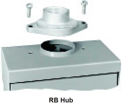 Safety switch hub