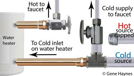 Install under counter water heater