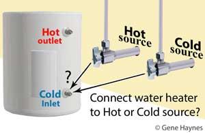 under counter water heater