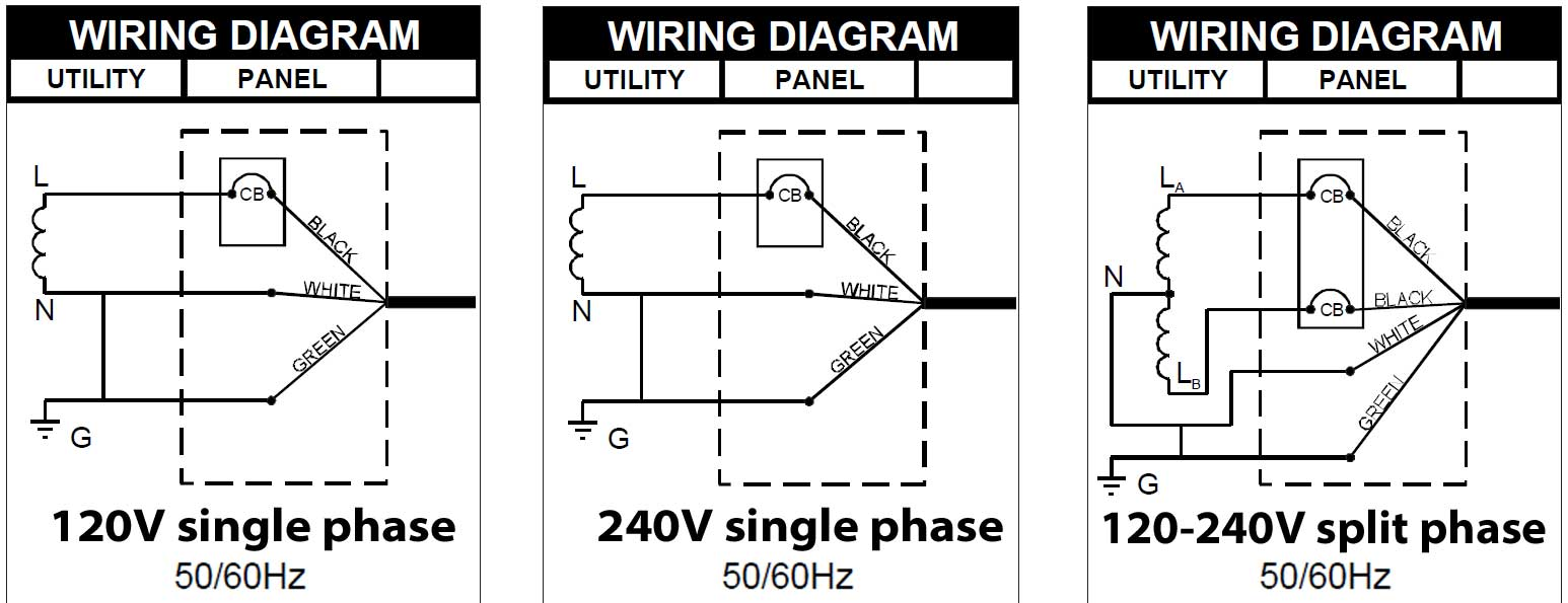 Single phase split phase 5 understanding how 240volt circuit works  at soozxer.org