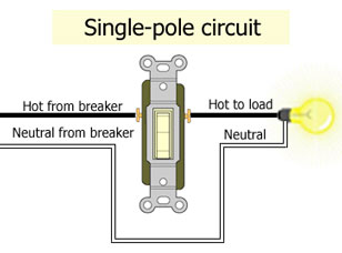 Single pole circuit 300 how to wire cooper 277 pilot light switch electrical single pole switch wiring at bayanpartner.co