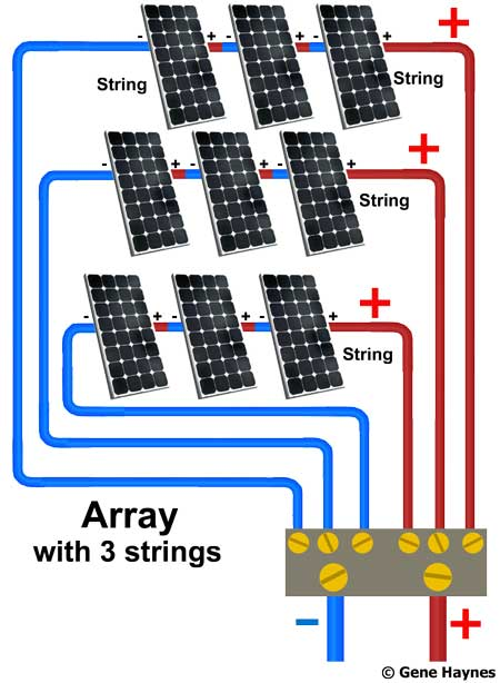 How to set up solar array