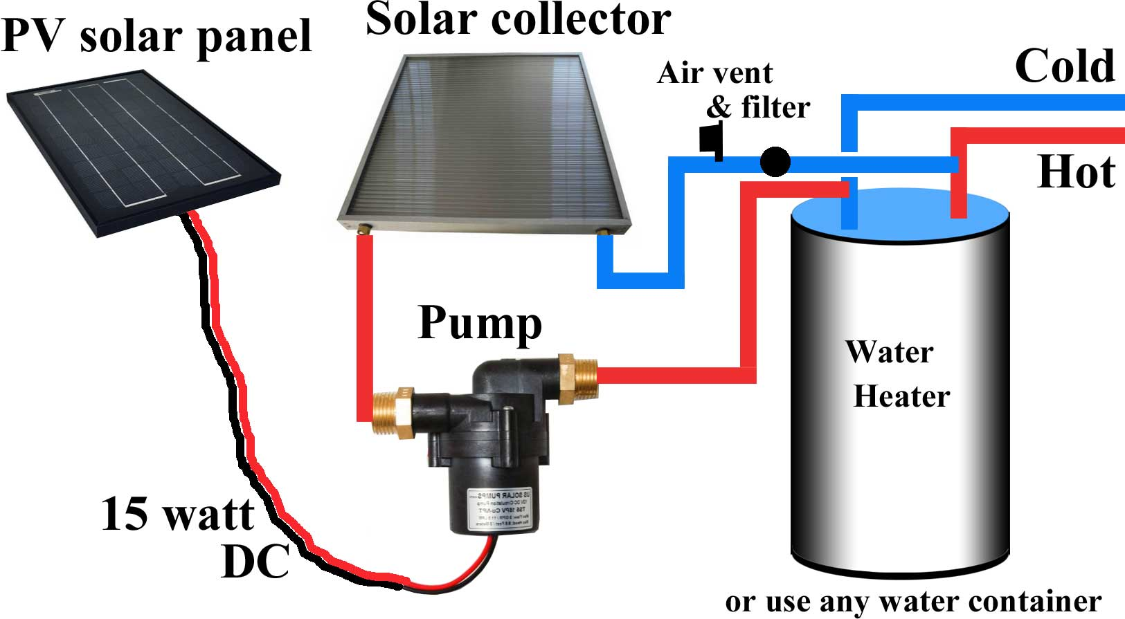 Solar Water Heater Project. Larger Image