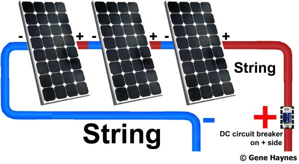 string of solar panels