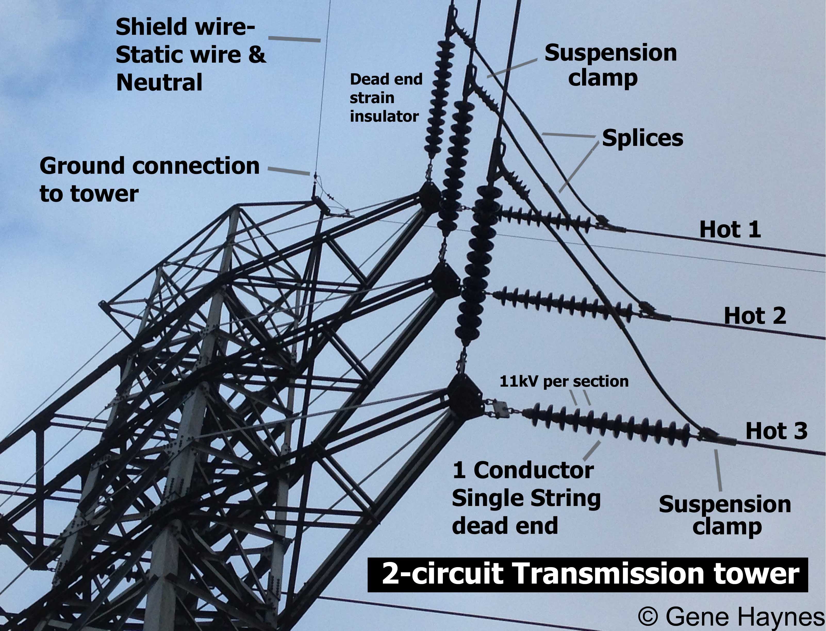 Transmission lines hook up