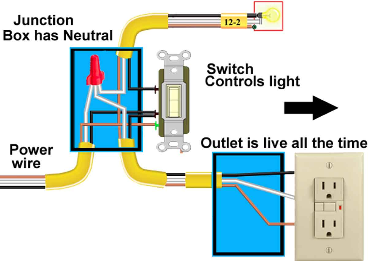 basic house wiring rh waterheatertimer org wiring light switch and plugs Electrical Outlet Wiring