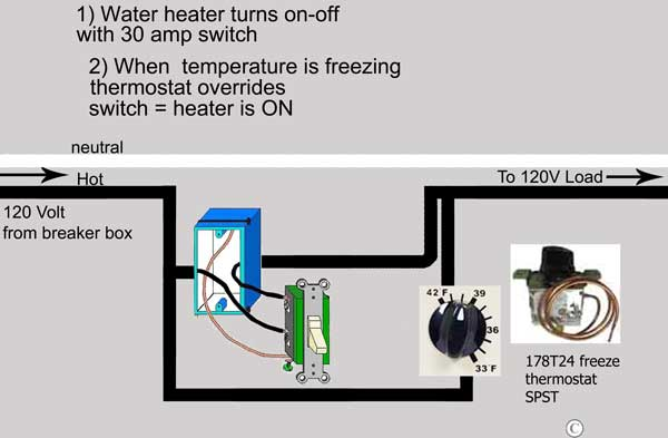 Freeze control thermostat