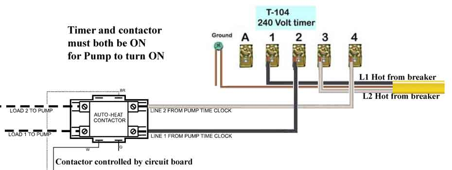Solved  Intermatic T104p3 Pool Timer Will Turn Pump