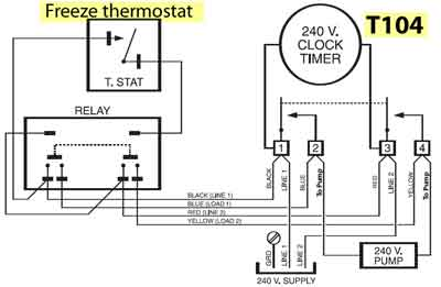 T104 timer with freeze control