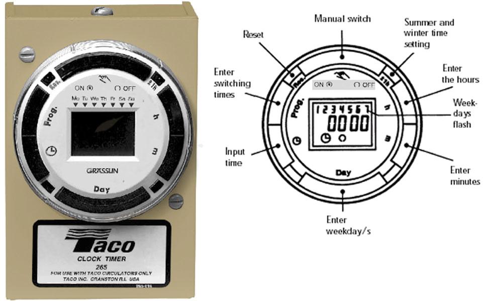 Water Heater Recirculation System