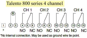 Talento 800 series wiring