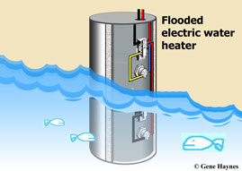 flooded water heater