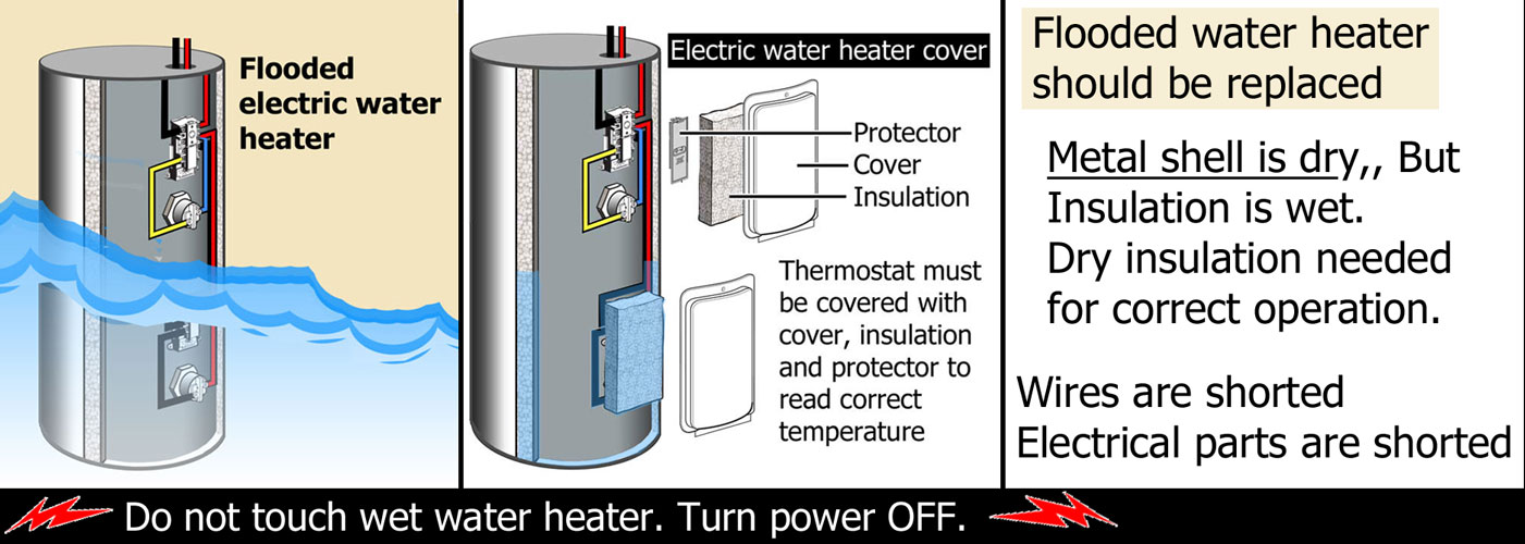Tank with insulation 3 flooded 500 how to troubleshoot electric water heater  at cos-gaming.co