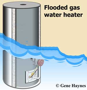Flooded gas water heater