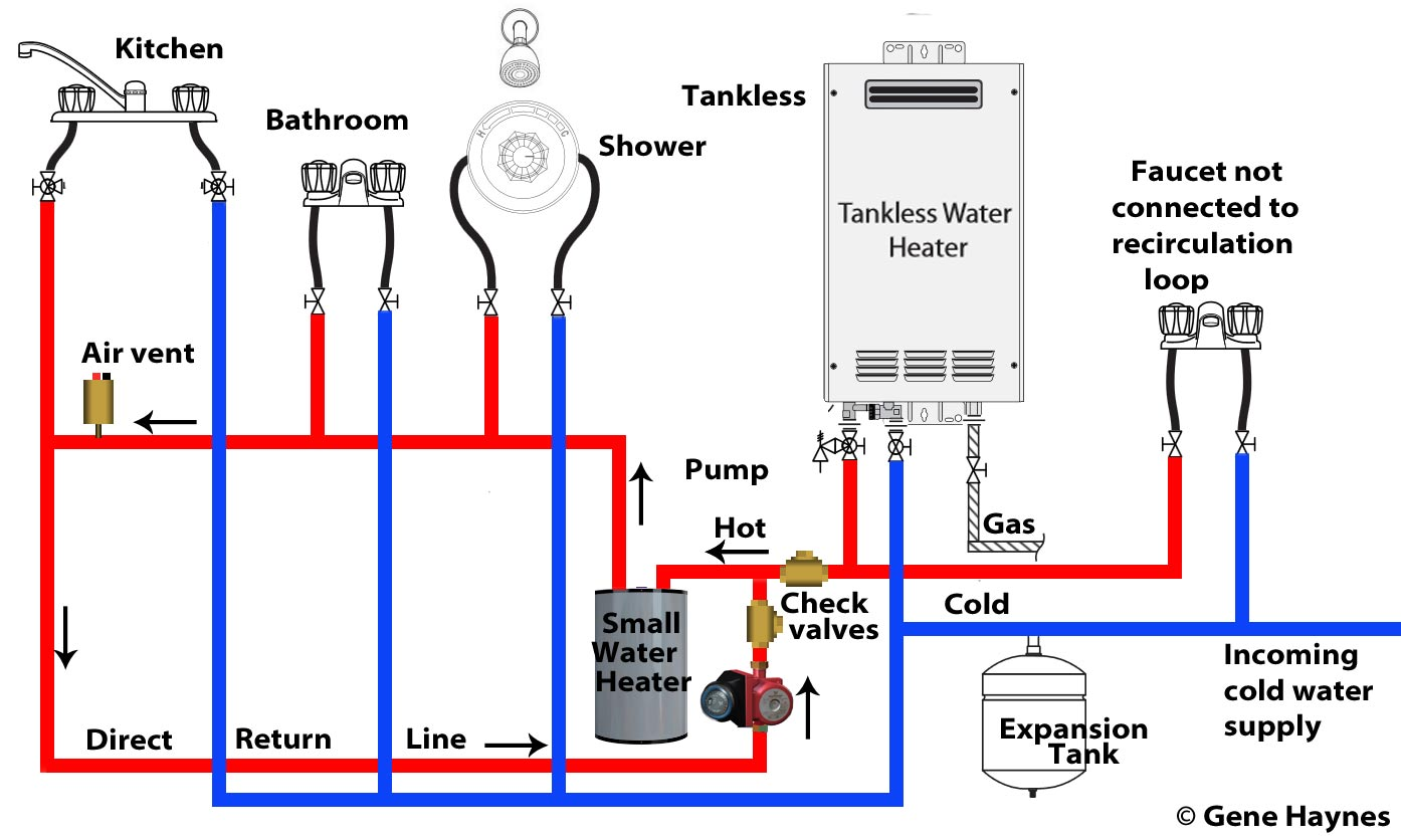 water heater recirculation system, wiring diagram
