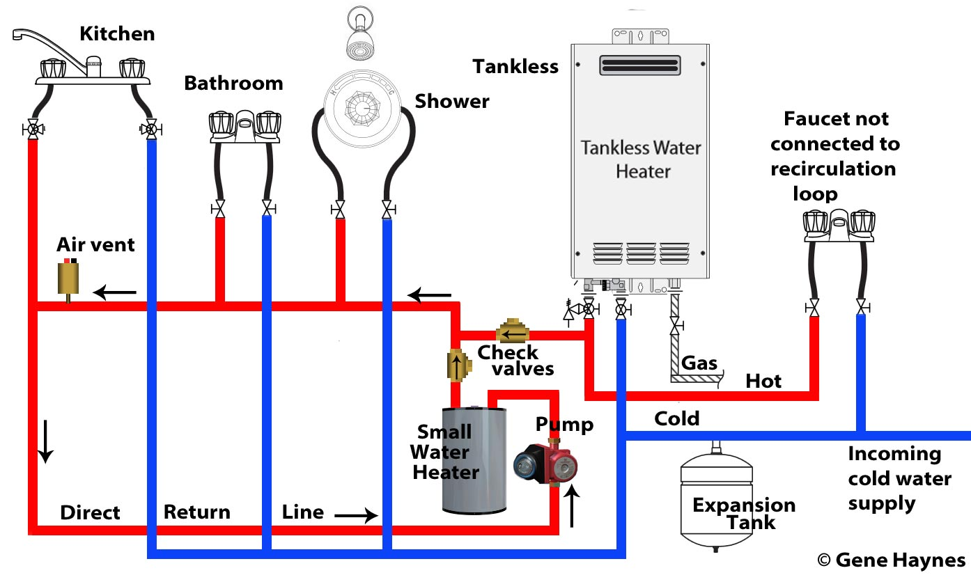 How to set up tankless recirculation system direct return line set temperature of small tank at 105 120f ccuart Images