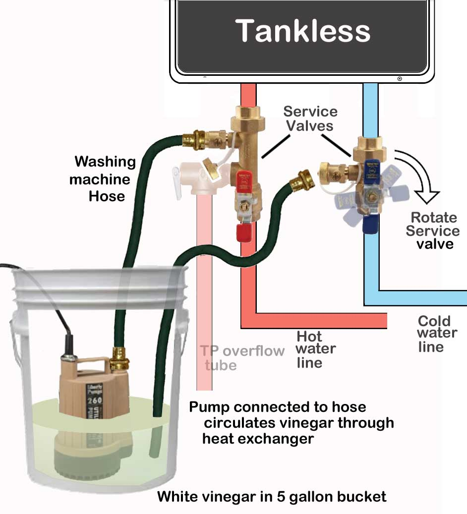 Troubleshoot Bosch tankless water heater