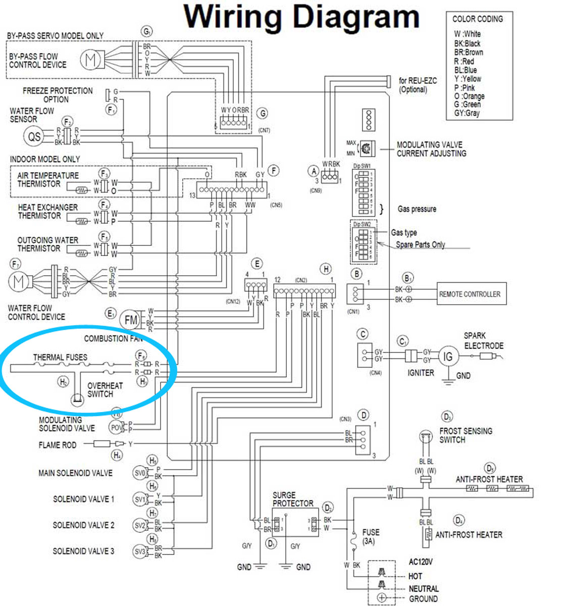 Check the electric troubleshoot from 2008/pdf