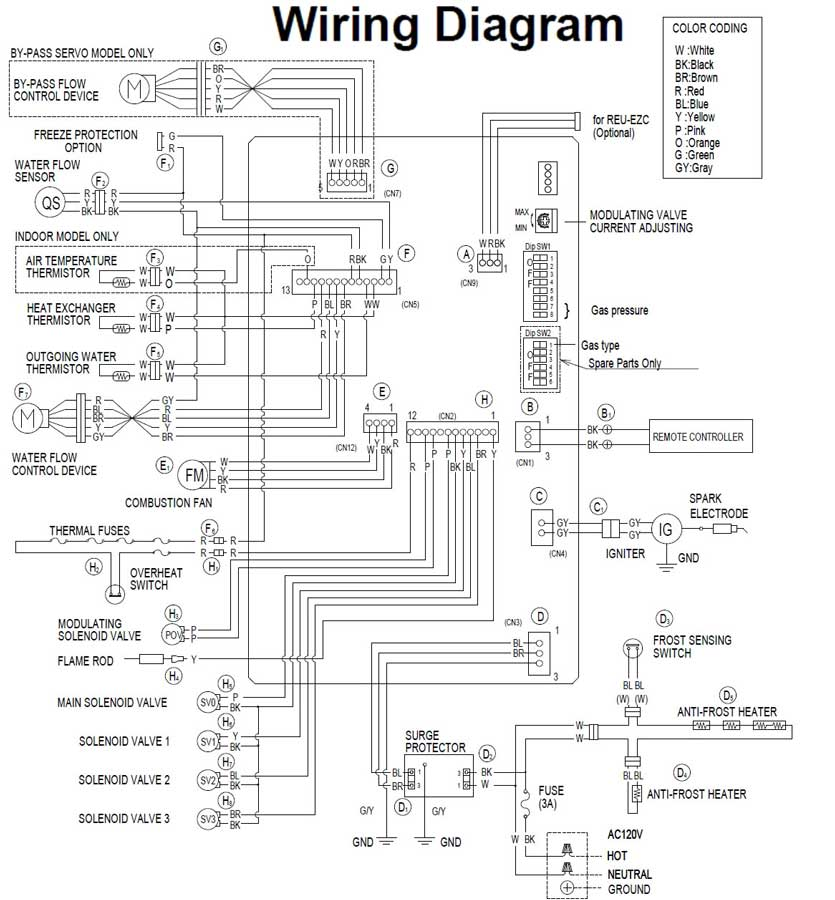 Tankless wiring 1200 rheem model rrgg 05n31jkr furnace problem doityourself wiring diagram for rheem hot water heater at virtualis.co