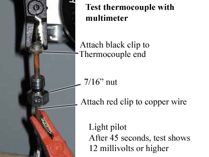 How to test thermocouple