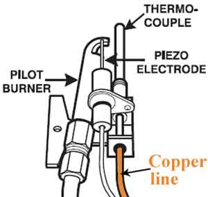 Thermocouple igniter 300 how to troubleshoot gas water heater  at honlapkeszites.co