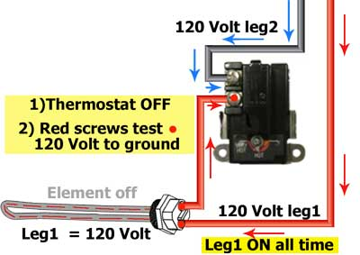 water heater element tests 120 volts