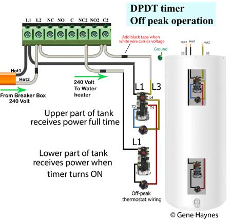 Tork DTU timer Off peak operation
