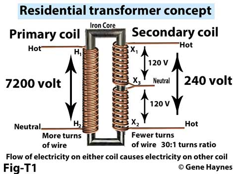 difference between single phase and 3 phase rh waterheatertimer org 480 Volt Transformer Wiring Diagram 480 Volt Transformer Wiring Diagram